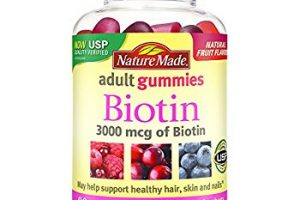 Nature Made Biotin Adult Gummy Vitamins Only $0.74
