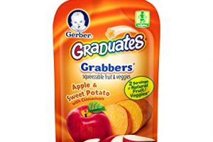 Gerber Baby Food Pouches Only $0.72