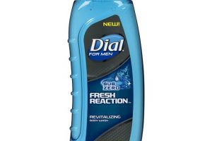 Dial Body Wash only $1.75