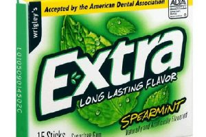 Extra or Eclipse Gum Singles FREE