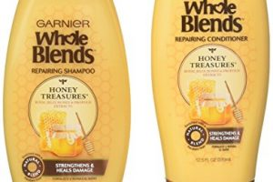 Garnier Whole Blends Shampoo Only $1- Grab Your Coupon!!
